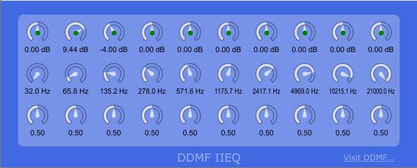 DDMF IIEQ
