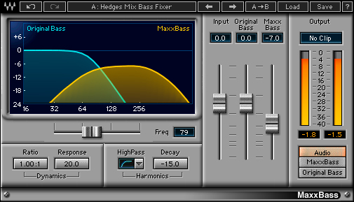 Top 14 Must-Have Waves Plugins