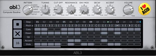ABL3-Pattern